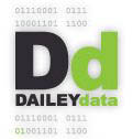 Dailey Data, Minneapolis MN